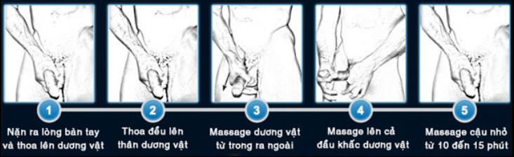 cách sử dụng gel titan mỹ 1